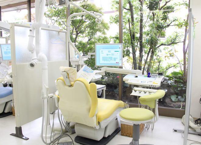 草加駅 出口バス 8分 なかつか歯科医院のなかつか歯科医院写真2