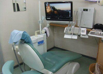 北松戸駅 2番出口徒歩 11分 さかえ歯科クリニック写真2