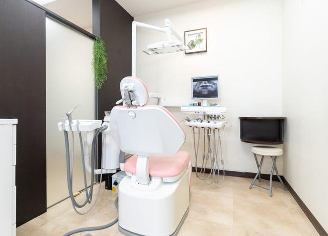 歯科用CTを導入!お口の中を立体的に確認