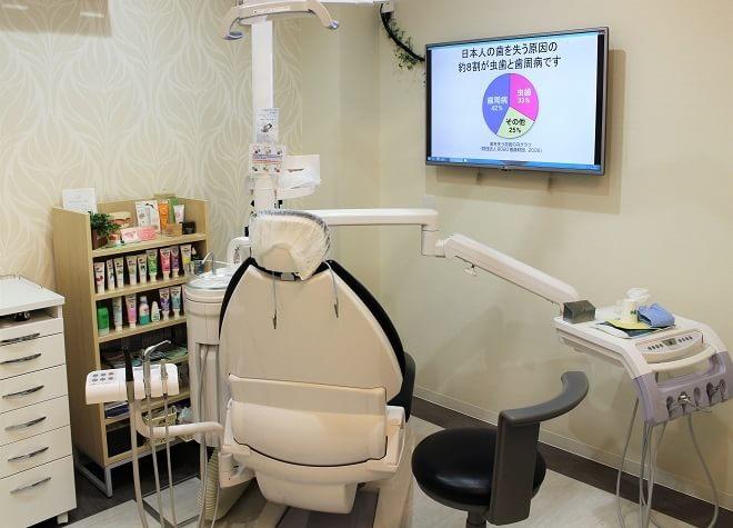 三島駅 北口・南口徒歩7分 MI総合歯科クリニックの治療台写真4