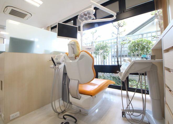 詳細な診断!歯科用CTをはじめさまざまな設備を導入
