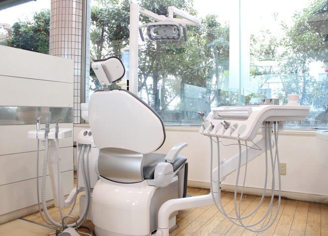 和歌山駅 出口車 5分 岩橋歯科医院のその他写真3