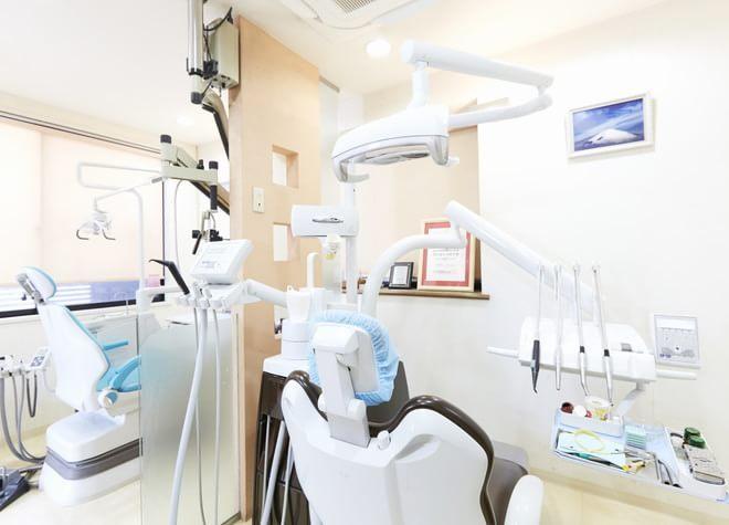 さこだ歯科医院のおすすめポイント