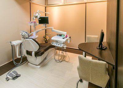 結局どう選べばいい?谷在家駅の歯医者5院おすすめポイント