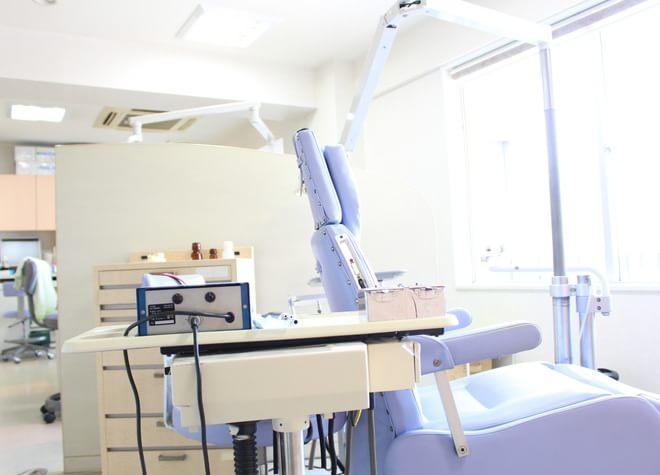 下田歯科の画像