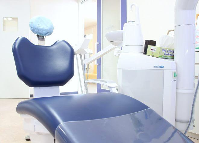 品川歯科クリニックの画像