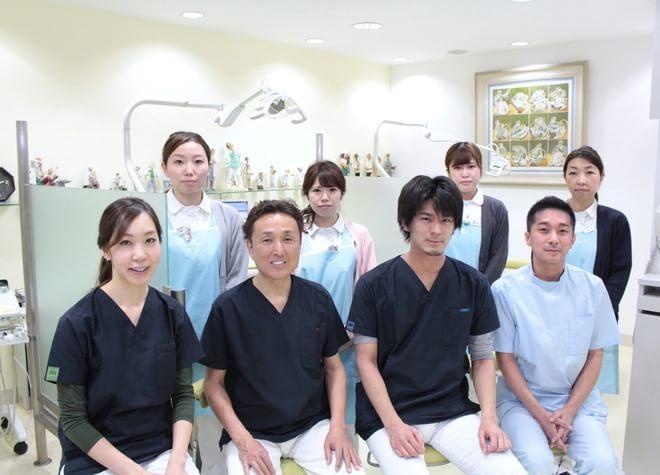 曙橋駅 A2出口徒歩1分 鈴木歯科医院写真1