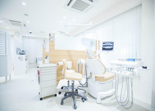 西院駅(阪急) 出口徒歩 10分 岩本デンタルクリニックの診療室の風景写真5