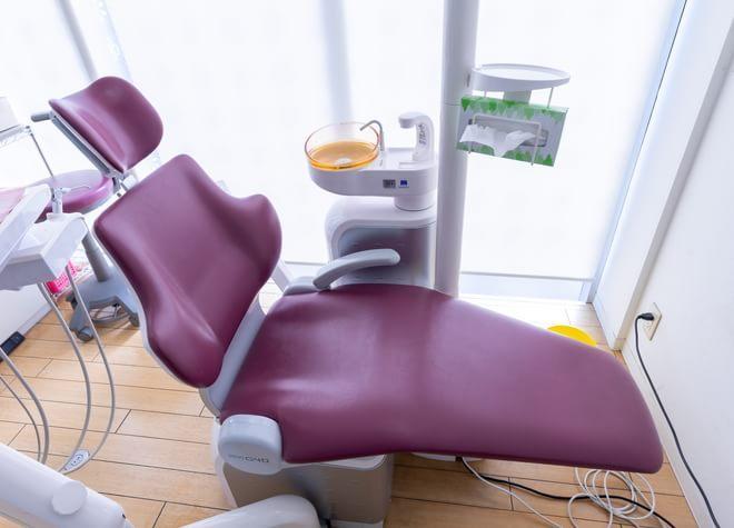 八潮駅 今井歯科クリニック八潮の今井歯科クリニック八潮写真3
