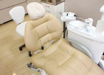 にしぐち歯科クリニック