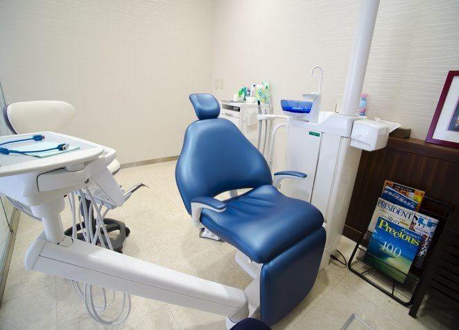 藤田歯科の画像