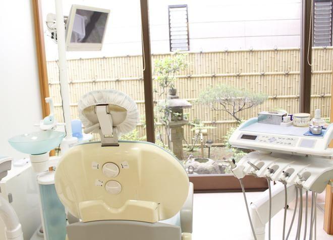 八ツ島駅 出口徒歩3分 遠矢歯科医院(福井市二の宮)の治療台写真3