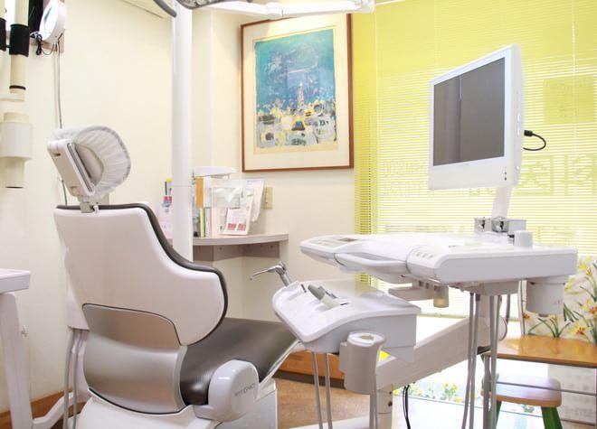 関谷歯科医院の画像