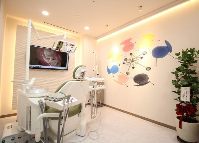 できるだけ歯を削らない!丁寧な治療で歯の健康を守る