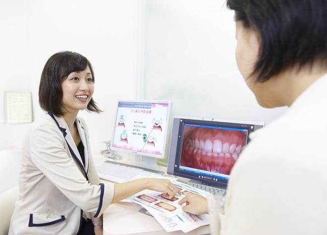 倉松歯科医院の画像