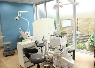 ちゃん歯科医院の画像