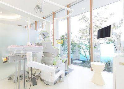 おおしお歯科医院の画像
