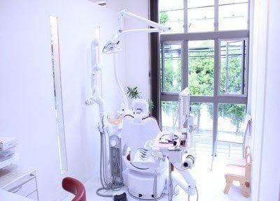 清誠歯科本院の画像