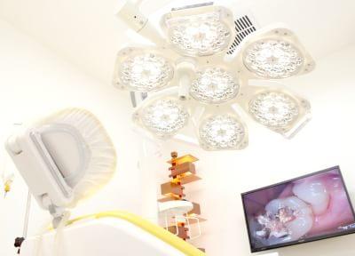 いわし歯科の画像