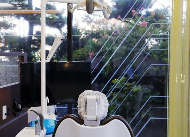水野歯科の画像