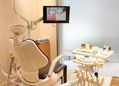 ローカルズ歯科クリニックの写真6