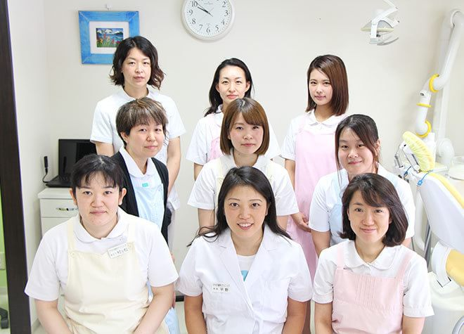 ひらの歯科クリニック