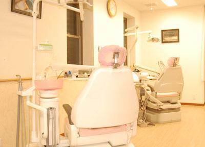 瓢箪山駅(大阪府) 南口徒歩 3分 林歯科医院(瓢箪山)写真6