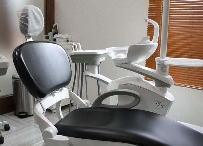 中辻歯科診療所の画像