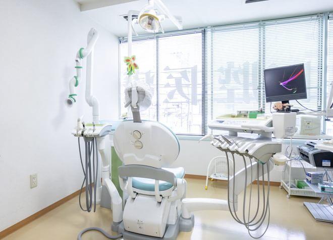 関歯科・口腔医療クリニックの画像