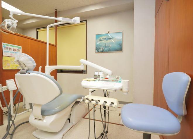 船橋駅北口 徒歩5分 京葉歯科クリニックの写真1