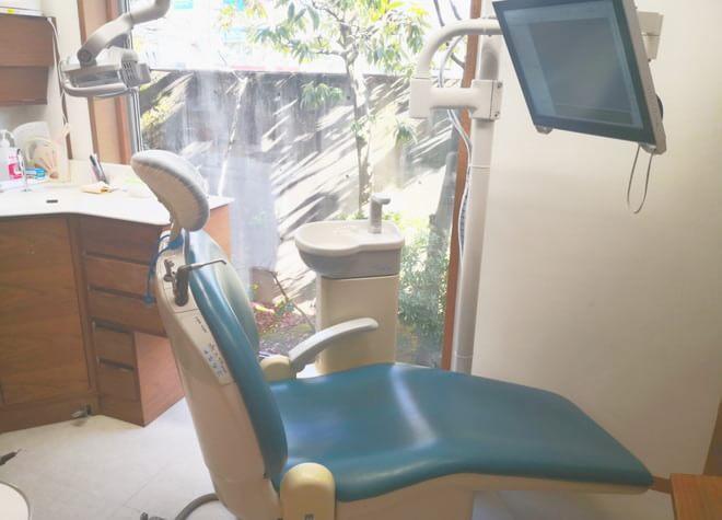 川原歯科医院のスライダー画像1