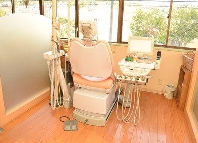 原田歯科の画像